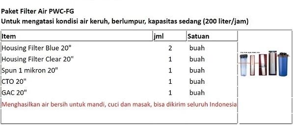 Paket Filter PWC-FG Rp.791.000,- Bisa kirim seluruh Indonesia WA: 0852-1730-4428